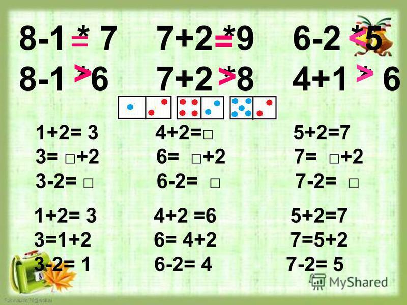 8-1 * 7 7+2 *9 6-2 *5 8-1 *6 7+2 *8 4+1 * 6 = > = > < > 1+2= 3 4+2= 5+2=7 3= +2 6= +2 7= +2 3-2= 6-2= 7-2= 1+2= 3 4+2 =6 5+2=7 3=1+2 6= 4+2 7=5+2 3-2= 1 6-2= 4 7-2= 5