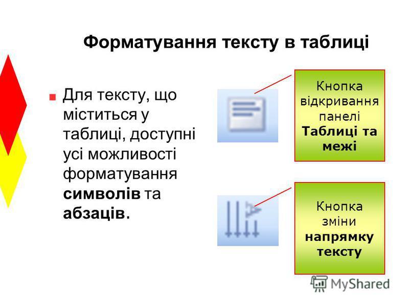Форматування тексту в таблиці Для тексту, що міститься у таблиці, доступні усі можливості форматування символів та абзаців. Кнопка відкривання панелі Таблиці та межі Кнопка зміни напрямку тексту