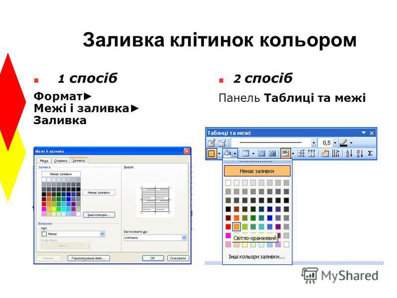 Заливка клітинок кольором 1 спосіб Формат Межі і заливка Заливка 2 спосіб Панель Таблиці та межі