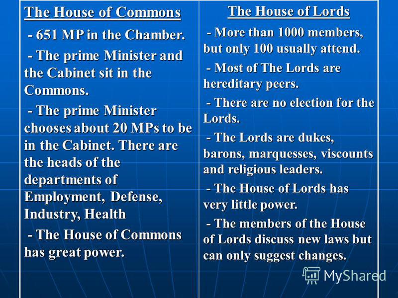 The House of Commons - 651 MP in the Chamber. - 651 MP in the Chamber. - The prime Minister and the Cabinet sit in the Commons. - The prime Minister and the Cabinet sit in the Commons. - The prime Minister chooses about 20 MPs to be in the Cabinet. T