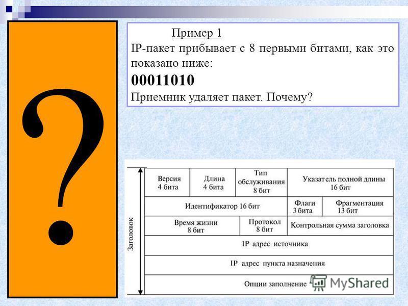 ? Пример 1 IP-пакет прибывает с 8 первыми битами, как это показано ниже: 00011010 Приемник удаляет пакет. Почему?
