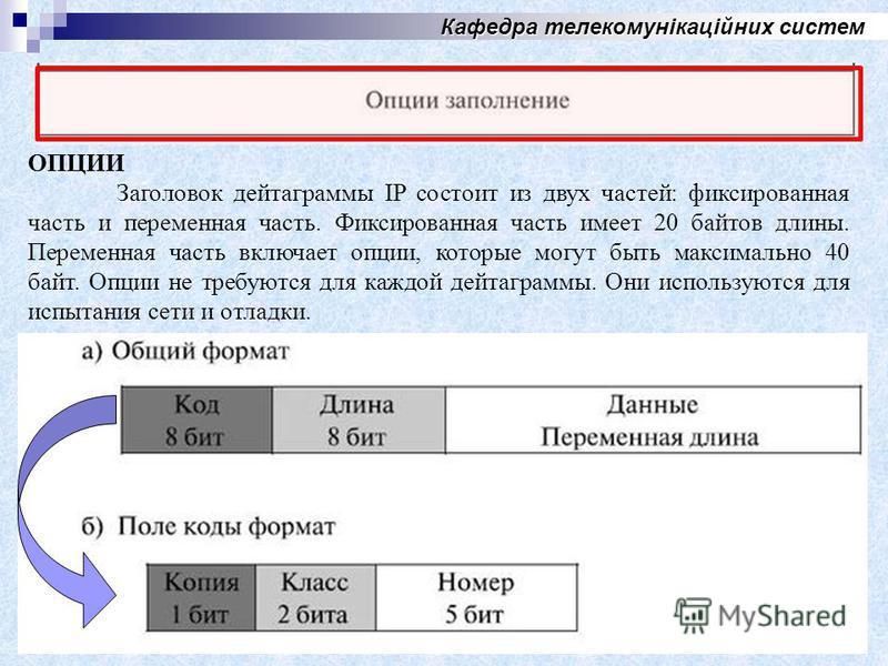 Кафедра телекомунікаційних систем ОПЦИИ Заголовок дейтаграммы IP состоит из двух частей: фиксированная часть и переменная часть. Фиксированная часть имеет 20 байтов длины. Переменная часть включает опции, которые могут быть максимально 40 байт. Опции