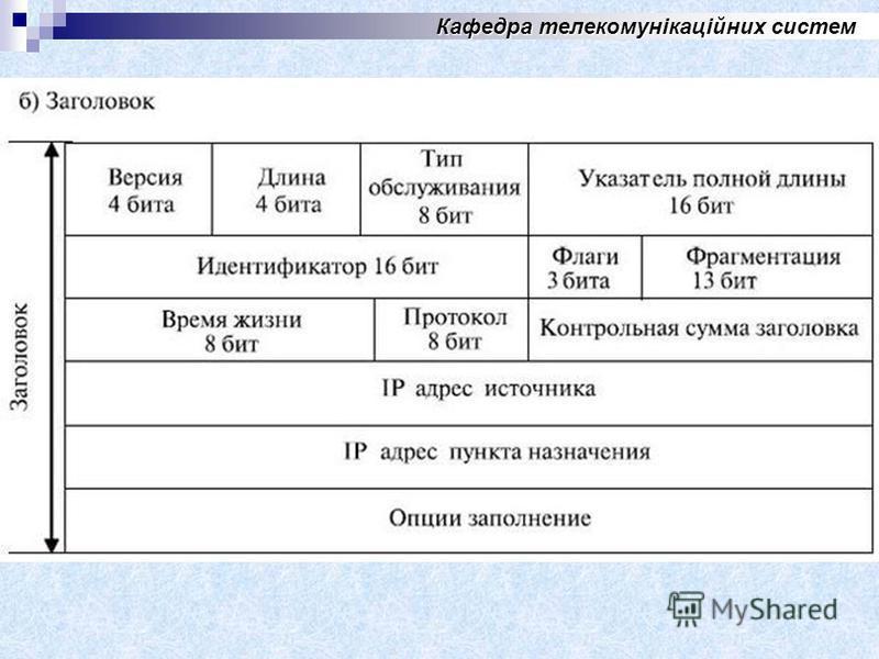 Кафедра телекомунікаційних систем
