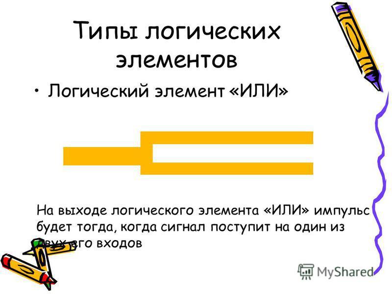 Типы логических элементов Логический элемент «ИЛИ» На выходе логического элемента «ИЛИ» импульс будет тогда, когда сигнал поступит на один из двух его входов