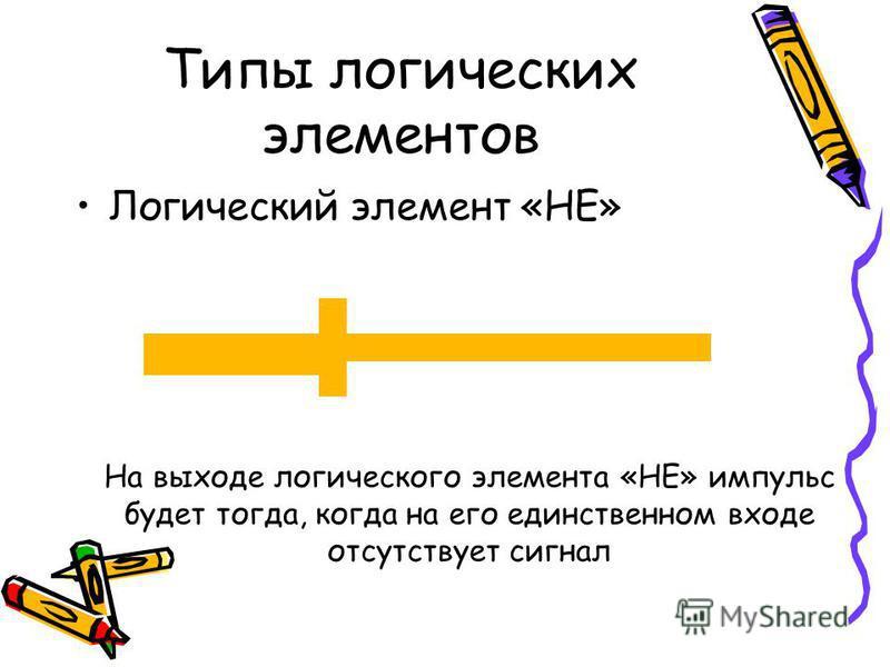 Типы логических элементов Логический элемент «НЕ» На выходе логического элемента «НЕ» импульс будет тогда, когда на его единственном входе отсутствует сигнал