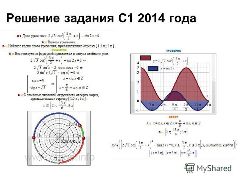 Решение задания С1 2014 года