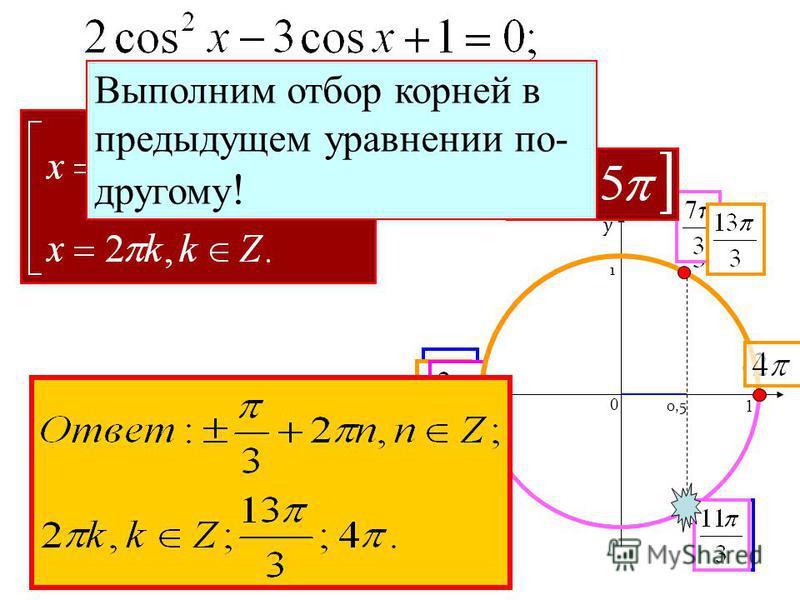 y 0 1 1 0 рад 0,5 Выполним отбор корней в предыдущем уравнении по- другому !