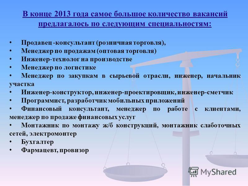 В конце 2013 года самое большое количество вакансий предлагалось по следующим специальностям: Продавец -консультант (розничная торговля), Менеджер по продажам (оптовая торговля) Инженер-технолог на производстве Менеджер по логистике Менеджер по закуп