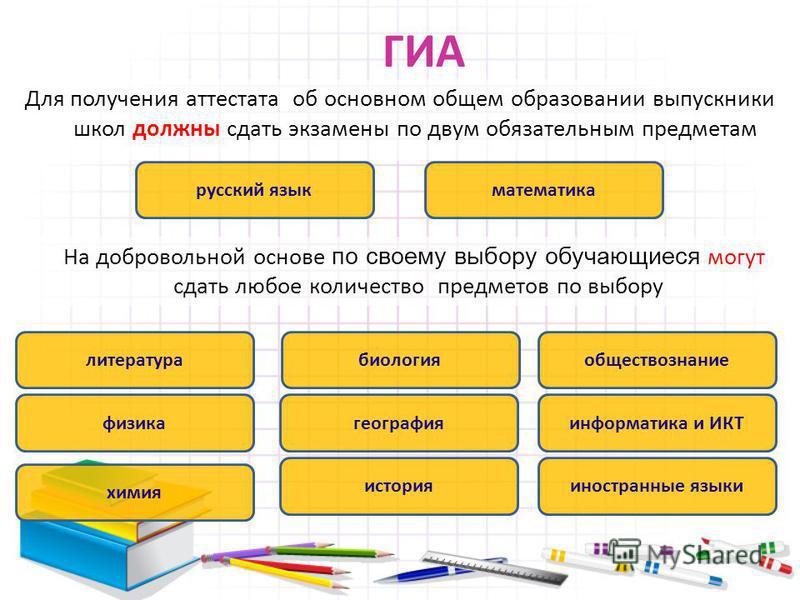 ГИА Для получения аттестата об основном общем образовании выпускники школ должны сдать экзамены по двум обязательным предметам русский язык математика На добровольной основе по своему выбору обучающиеся могут сдать любое количество предметов по выбор