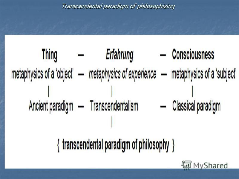 Transcendental paradigm of philosophizing