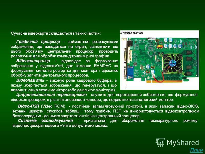 Будова відеоадапторів Сучасна відеокарта складається з таких частин: Графічний процесор - займається розрахунками зображення, що виводиться на екран, звільняючи від цього обов'язку центральний процесор, проводить розрахунки для обробки команд тривимі