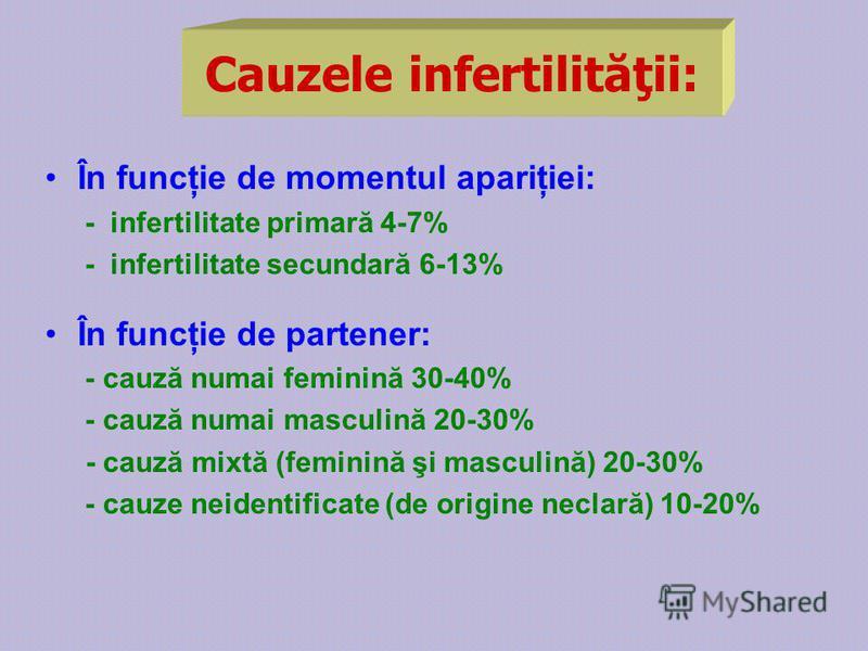 Cauzele infertilităţii: În funcţie de momentul apariţiei: - infertilitate primară 4-7% - infertilitate secundară 6-13% În funcţie de partener: - cauză numai feminină 30-40% - cauză numai masculină 20-30% - cauză mixtă (feminină şi masculină) 20-30% -