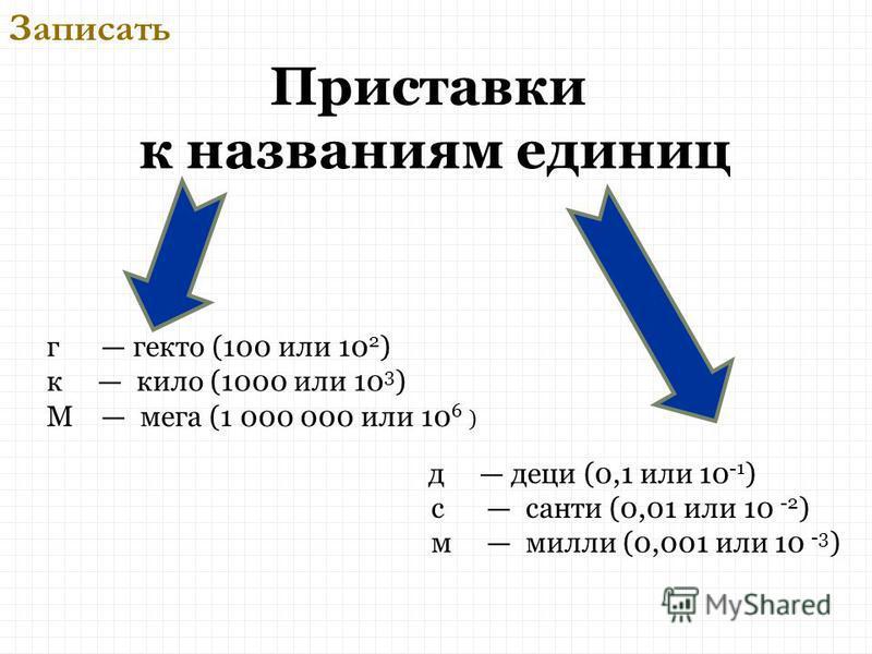 Приставки к названиям единиц г гекто (100 или 10 2 ) к кило (1000 или 10 3 ) М мега (1 000 000 или 10 6 ) д деци (0,1 или 10 -1 ) с санти (0,01 или 10 -2 ) м милли (0,001 или 10 -3 ) Записать