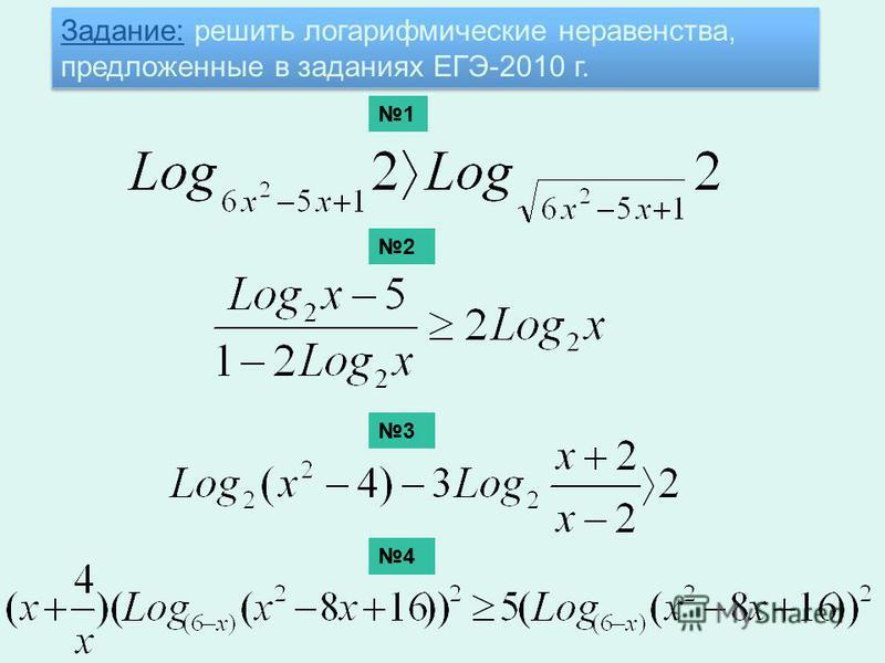 Задание: решить логарифмические неравенства, предложенные в заданиях ЕГЭ-2010 г. 1 2 3 4
