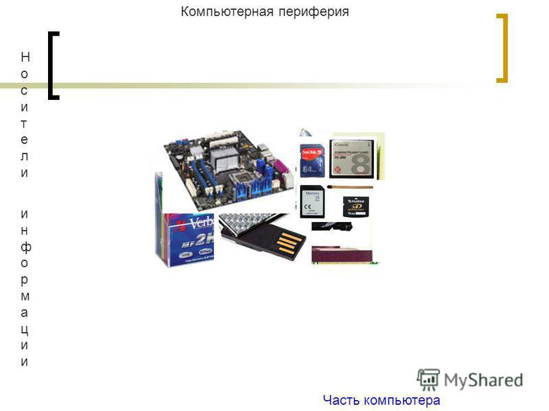 Компьютерная периферия Часть компьютера Носители информации Носители информации