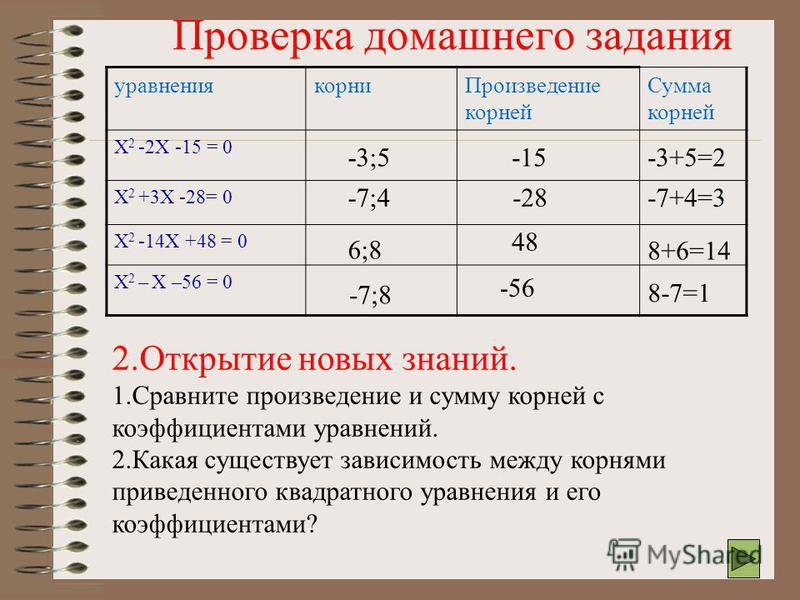 Устная работа а) D=b 2 – 4ac = 16- 4*2*3=16-24= -8 б) D=b 2 – 4ac = 1- 4*3*(-4)=1+48=49