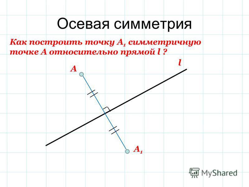 Осевая симметрия Как построить точку А 1 симметричную точке А относительно прямой l ? А А 1 l