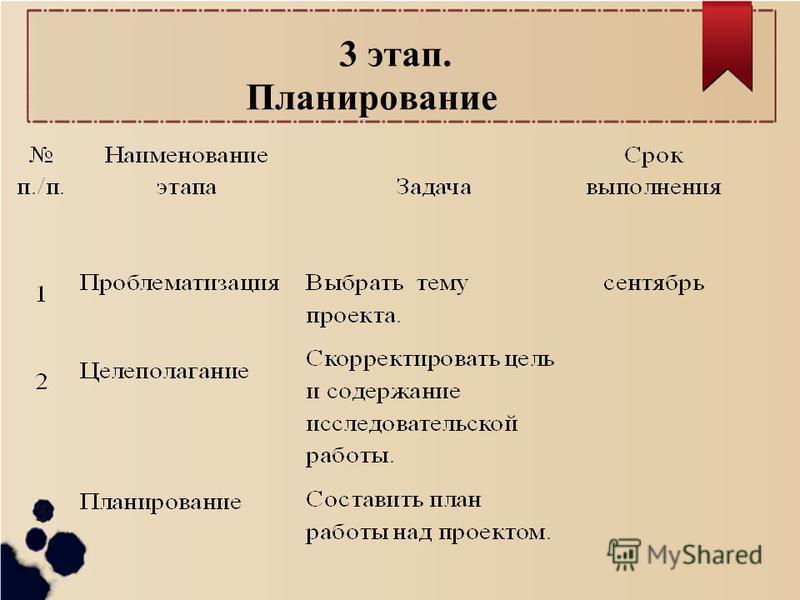 3 этап. Планирование