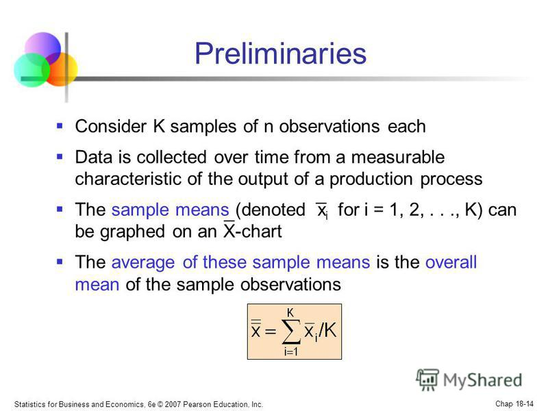 Statistics for Business and Economics, 6e © 2007 Pearson Education, Inc. Chap 18-14 Preliminaries Consider K samples of n observations each Data is collected over time from a measurable characteristic of the output of a production process The sample