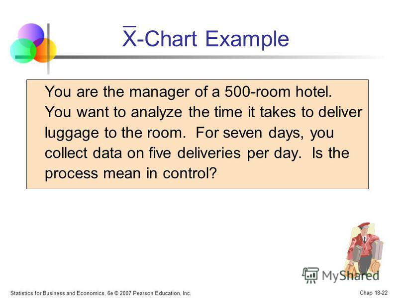 Statistics for Business and Economics, 6e © 2007 Pearson Education, Inc. Chap 18-22 X-Chart Example You are the manager of a 500-room hotel. You want to analyze the time it takes to deliver luggage to the room. For seven days, you collect data on fiv