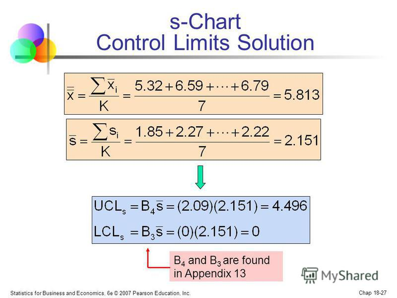Statistics for Business and Economics, 6e © 2007 Pearson Education, Inc. Chap 18-27 s-Chart Control Limits Solution B 4 and B 3 are found in Appendix 13