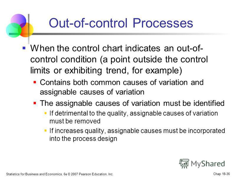 Statistics for Business and Economics, 6e © 2007 Pearson Education, Inc. Chap 18-36 Out-of-control Processes When the control chart indicates an out-of- control condition (a point outside the control limits or exhibiting trend, for example) Contains