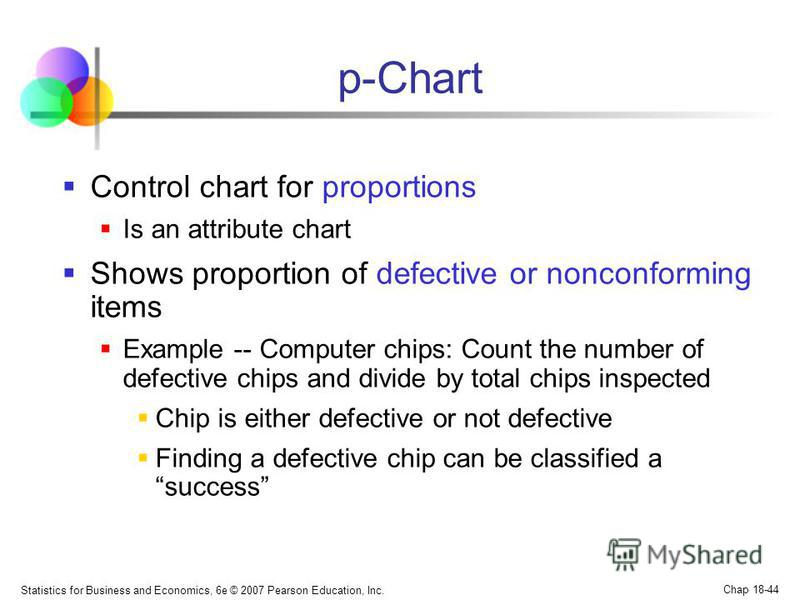 Statistics for Business and Economics, 6e © 2007 Pearson Education, Inc. Chap 18-44 p-Chart Control chart for proportions Is an attribute chart Shows proportion of defective or nonconforming items Example -- Computer chips: Count the number of defect