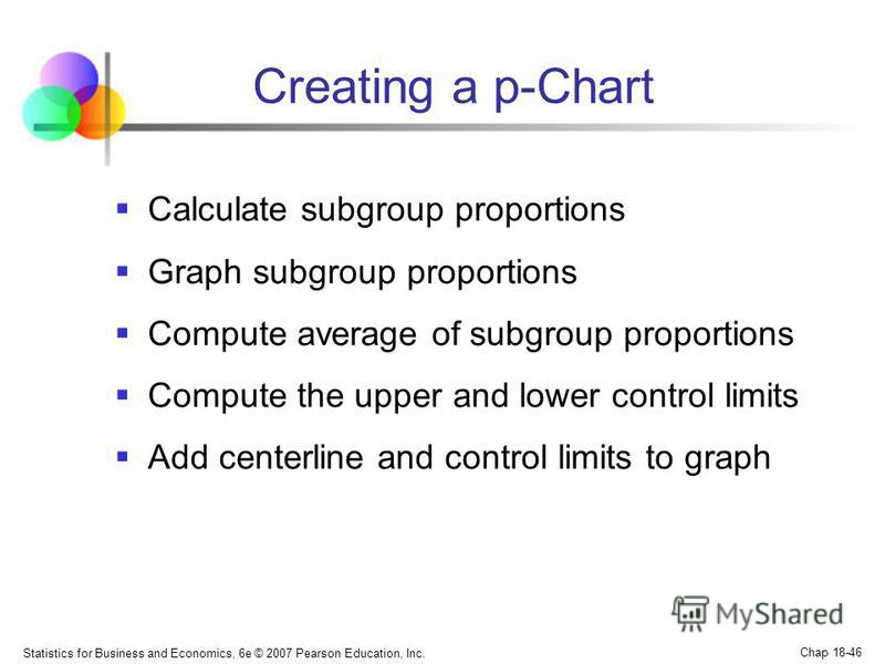 Statistics for Business and Economics, 6e © 2007 Pearson Education, Inc. Chap 18-46 Creating a p-Chart Calculate subgroup proportions Graph subgroup proportions Compute average of subgroup proportions Compute the upper and lower control limits Add ce