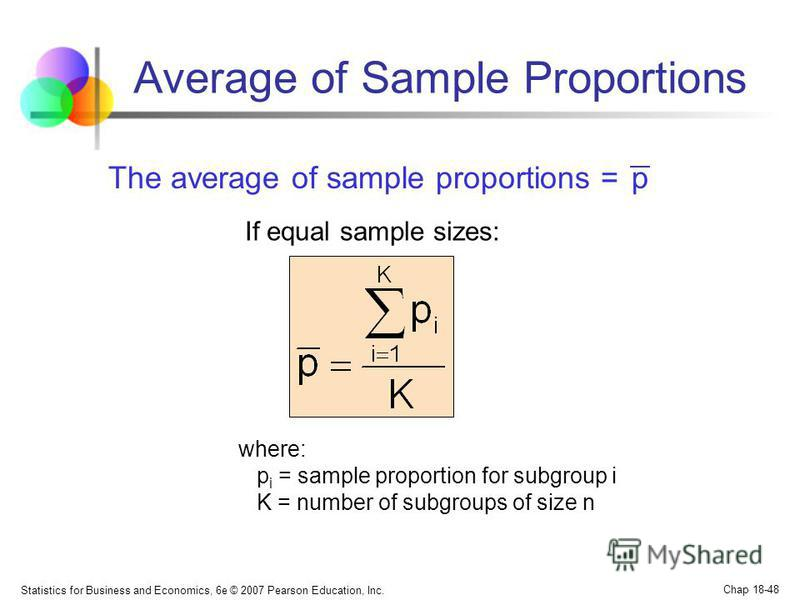 Statistics for Business and Economics, 6e © 2007 Pearson Education, Inc. Chap 18-48 Average of Sample Proportions The average of sample proportions = p where: p i = sample proportion for subgroup i K = number of subgroups of size n If equal sample si