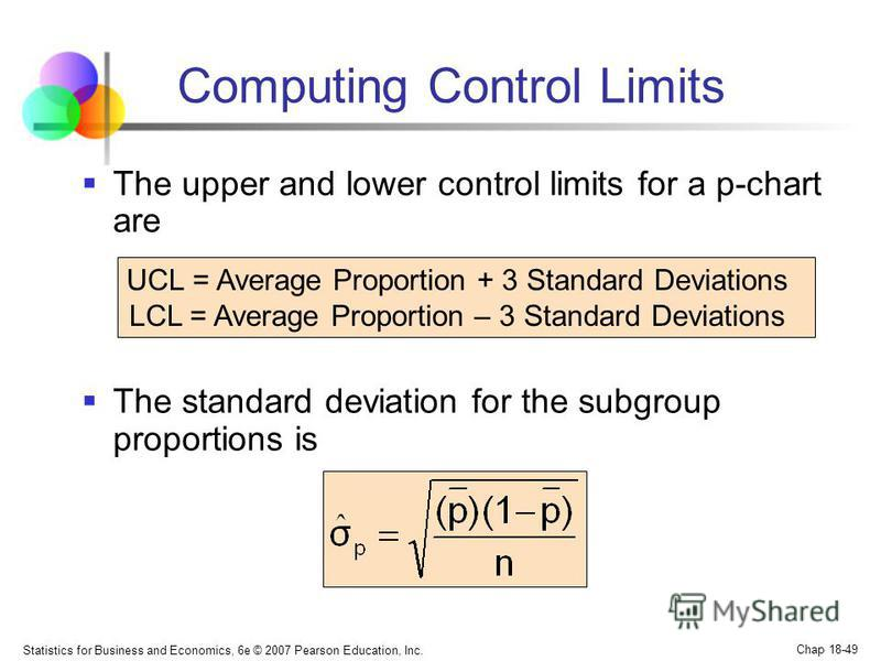 Statistics for Business and Economics, 6e © 2007 Pearson Education, Inc. Chap 18-49 Computing Control Limits The upper and lower control limits for a p-chart are The standard deviation for the subgroup proportions is UCL = Average Proportion + 3 Stan