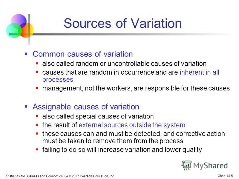 Statistics for Business and Economics, 6e © 2007 Pearson Education, Inc. Chap 18-5 Sources of Variation Common causes of variation also called random or uncontrollable causes of variation causes that are random in occurrence and are inherent in all p