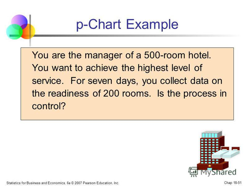 Statistics for Business and Economics, 6e © 2007 Pearson Education, Inc. Chap 18-51 p-Chart Example You are the manager of a 500-room hotel. You want to achieve the highest level of service. For seven days, you collect data on the readiness of 200 ro