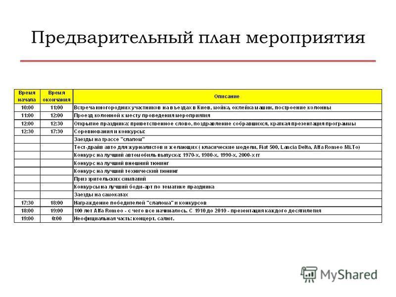 Предварительный план мероприятия