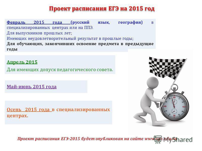 Проект расписания ЕГЭ на 2015 год Проект расписания ЕГЭ-2015 будет опубликован на сайте www.ege.edu.ru Апрель 2015 Для имеющих допуск педагогического совета. Февраль 2015 года (русский язык, география) в специализированных центрах или на ППЭ. Для вып
