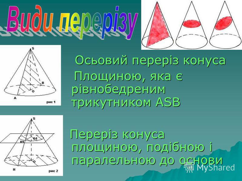 Осьовий переріз конуса Осьовий переріз конуса Площиною, яка є рівнобедреним трикутником ASB Площиною, яка є рівнобедреним трикутником ASB Переріз конуса площиною, подібною і паралельною до основи Переріз конуса площиною, подібною і паралельною до осн