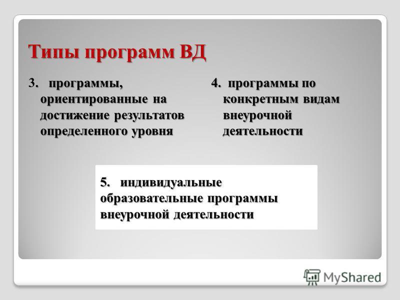 Типы программ ВД. программы, ориентированные на достижение результатов определенного уровня 3. программы, ориентированные на достижение результатов определенного уровня 4. программы по конкретным видам внеурочной деятельности 5. индивидуальные образо