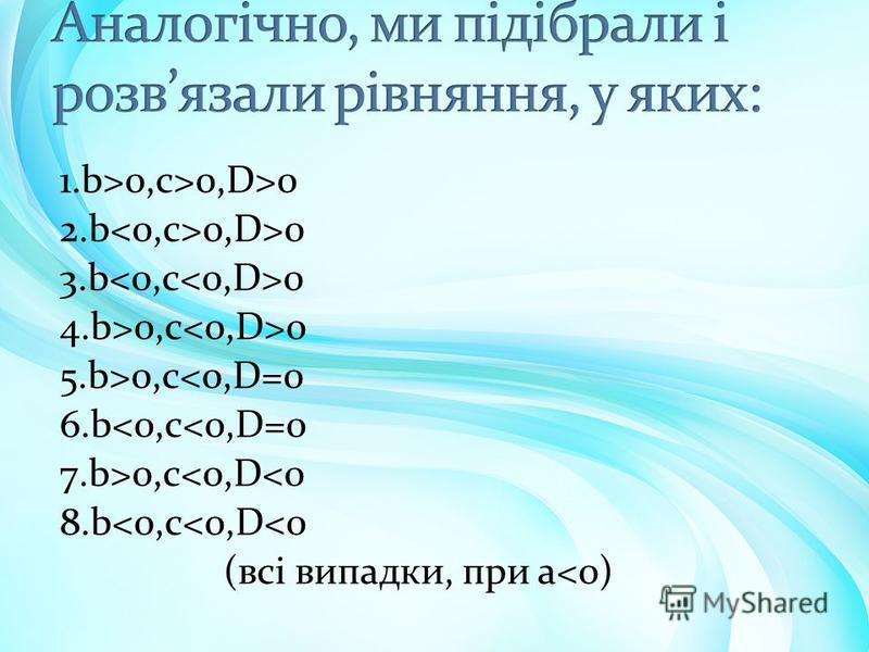 Для прикладу ми покажемо випадок, коли b 0,D>0 РівнянняКорені рівняння -x 2 -6x+7=0-7-71 -10x 2 -x+11=0-11/101 -x 2 -4x+5=0-5-51 -3x 2 -x+4=0-4/31 -5x 2 -8x+4=0-2-22/5