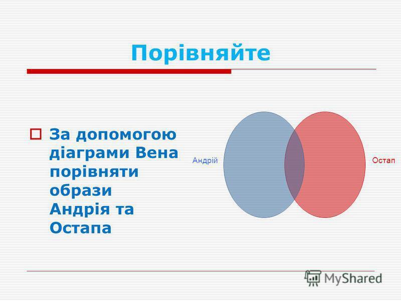 За допомогою діаграми Вена порівняти образи Андрія та Остапа АндрійОстап Порівняйте