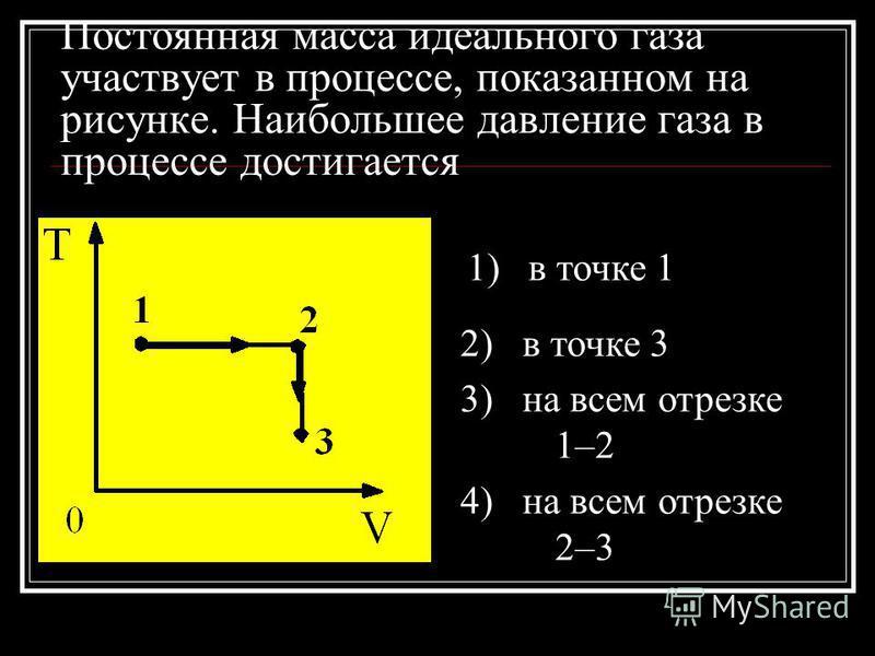 Постоянная масса идеального газа участвует в процессе, показанном на рисунке. Наибольшее давление газа в процессе достигается 2)в точке 3 3)на всем отрезке 1–2 4)на всем отрезке 2–3 1) в точке 1
