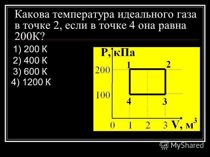 Какова температура идеального газа в точке 2, если в точке 4 она равна 200К? 1) 200 К 2) 400 К 3) 600 К 4) 1200 К