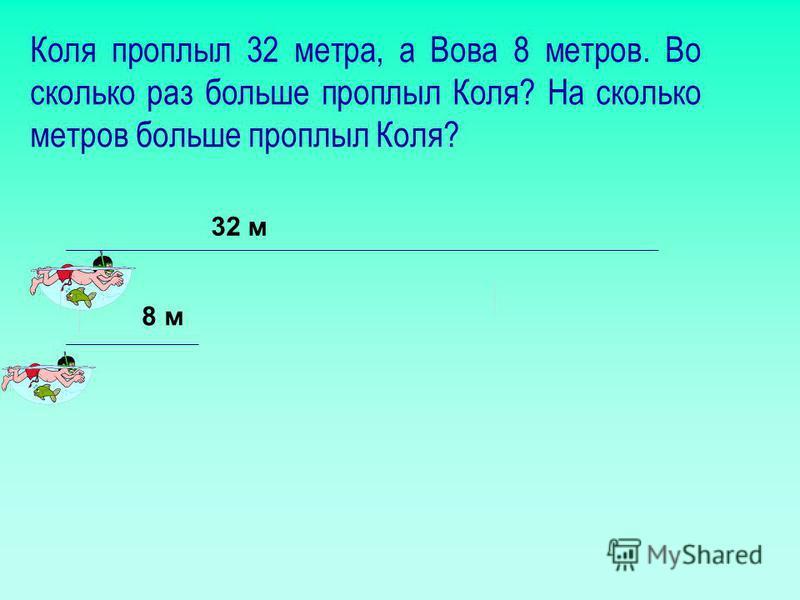 Коля проплыл 32 метра, а Вова 8 метров. Во сколько раз больше проплыл Коля? На сколько метров больше проплыл Коля? 32 м 8 м