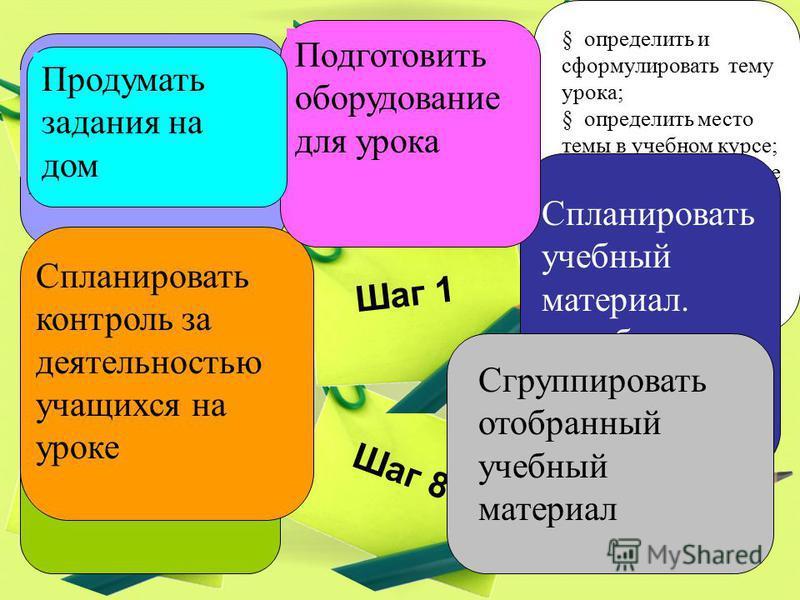 Шаг 5 Шаг 2 Шаг 3 Шаг 7 Шаг 4 Шаг 8 Шаг 1 Шаг 6 § определить и сформулировать тему урока; § определить место темы в учебном курсе; § определить ведущие понятия, § обозначить часть учебного материала, которая будет использована. Определить сформулиров