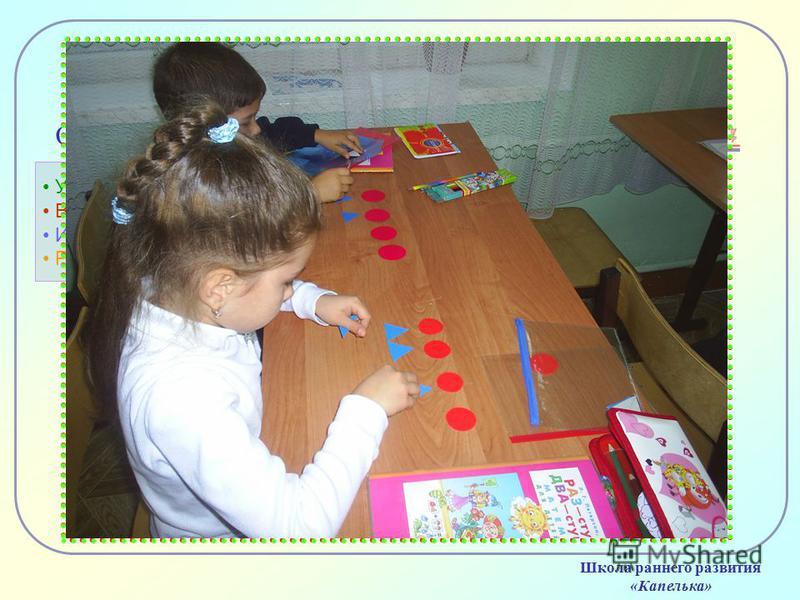 Организация занятий Учеба и игра Временные рамки Индивидуальный и дифференцированный подход Развитие познавательных процессов Продолжительность занятий: Для детей 4,5-5 летнего возраста – 20 минут; Для детей 6 лет – 30 минут. Перемена – 10 минут Все