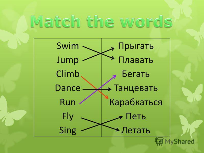 Swim Jump Climb Dance Run Fly Sing Прыгать Плавать Бегать Танцевать Карабкаться Петь Летать