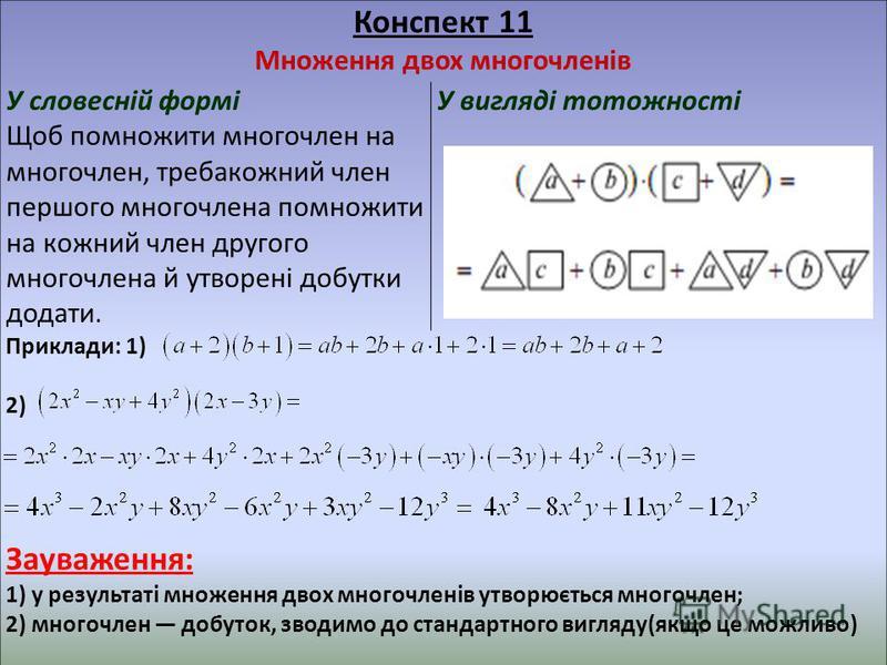 Конспект 11 Множення двох многочленів У словесній формі Щоб помножити многочлен на многочлен, требакожний член першого многочлена помножити на кожний член другого многочлена й утворені добутки додати. У вигляді тотожності Приклади: 1) 2) Зауваження: