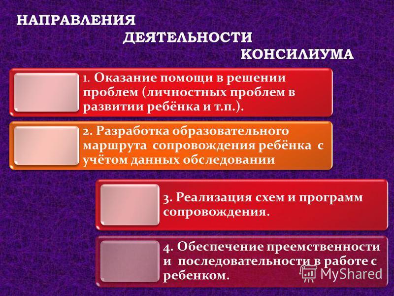 1. Оказание помощи в решении проблем (личностных проблем в развитии ребёнка и т.п.). 2. Разработка образовательного маршрута сопровождения ребёнка с учётом данных обследовании 3. Реализация схем и программ сопровождения. 4. Обеспечение преемственност