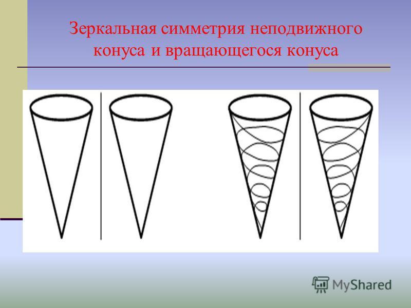 Зеркальная симметрия неподвижного конуса и вращающегося конуса