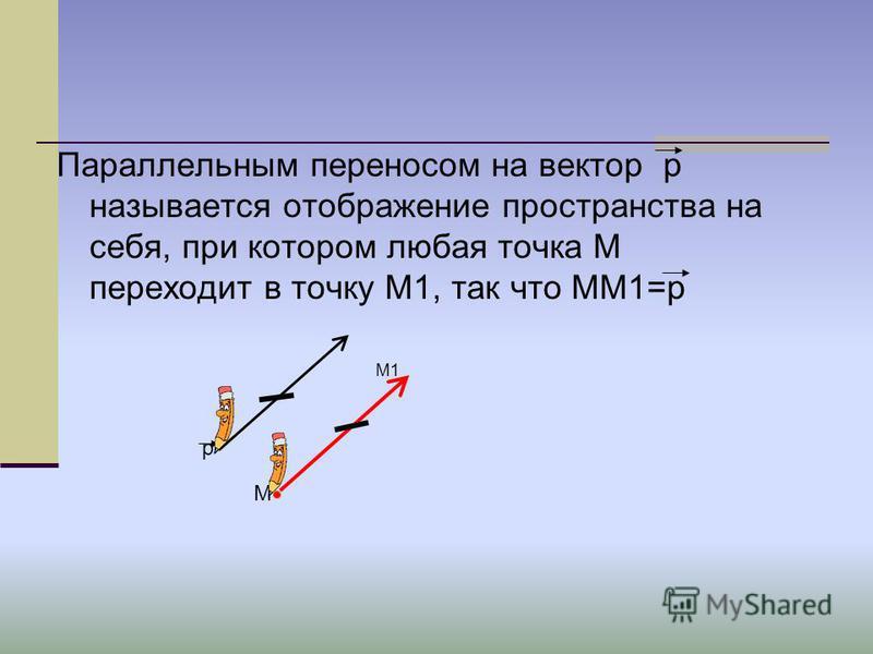 Параллельным переносом на вектор р называется отображение пространства на себя, при котором любая точка М переходит в точку М1, так что ММ1=р М1 р М