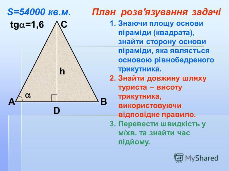 АВ С D tg =1,6 h 1.Знаючи площу основи піраміди (квадрата), знайти сторону основи піраміди, яка являється основою рівнобедреного трикутника. 2.Знайти довжину шляху туриста – висоту трикутника, використовуючи відповідне правило. 3.Перевести швидкість