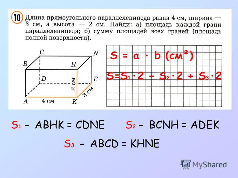 S = a · b (cм²) S 1 - ABHK = CDNE S 2 - BCNH = ADEK S 3 - ABCD = KHNE S=S 1 ·2 + S 2 ·2 + S 3 ·2